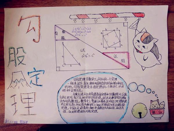 数学小报手绘简单大方