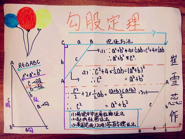 勾股定理手抄报初二a4