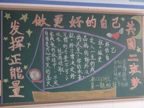 教室板报设计图案大全,小学教室黑板报设计图案大全,班级黑板报设计图